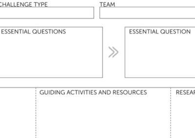 CBL Process Canvas