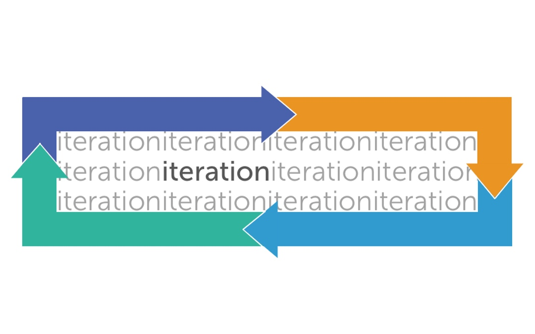 Big Idea: Iteration